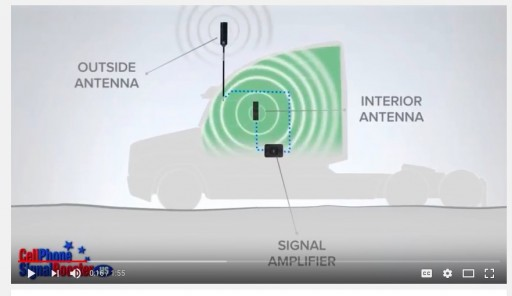 New Truck Cell Booster Offered by Cell Phone Signal Booster Lets Drivers Talk Clearly Across USA.